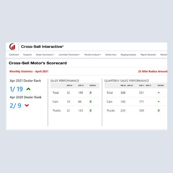 dealer scorecard
